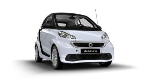 fortwo electric